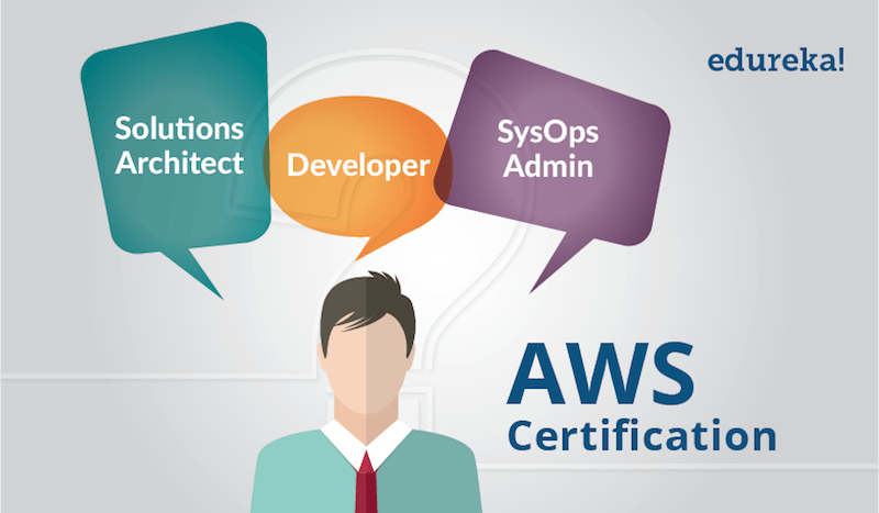What is the Best AWS Online Training in 2018 (TOP 5 COURSES) - Vault50