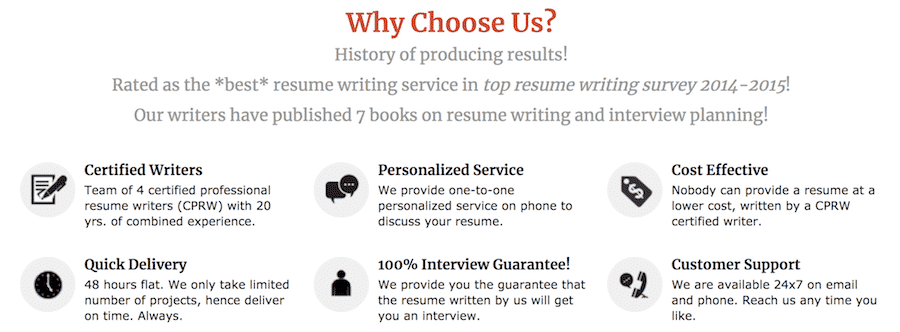 Best Resume Writing Services Reviewed.