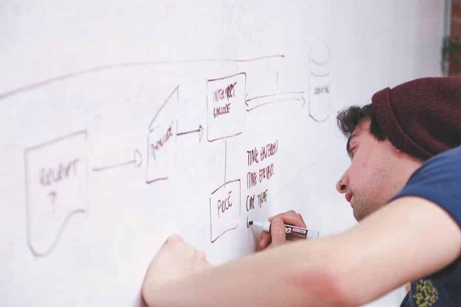 designer and whiteboard