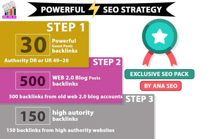 build-perfect-seo-strategy-backlinks