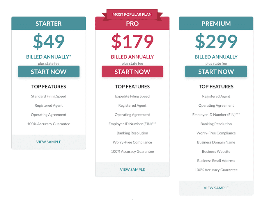 zenbusiness pricing review