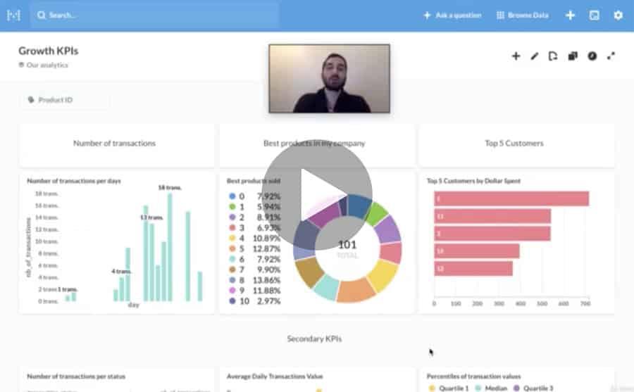 SQL and Data Visualization